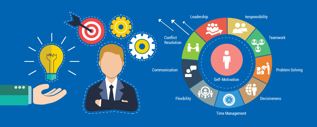 10 Soft Skills That You Need