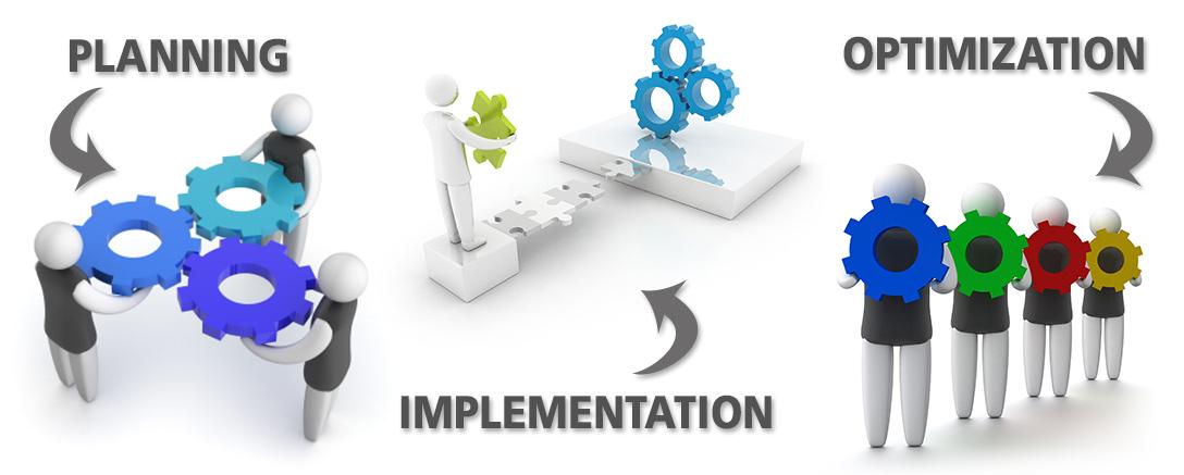 ITIL® Intermediate Level - Operational Support & Analysis (OSA) Training