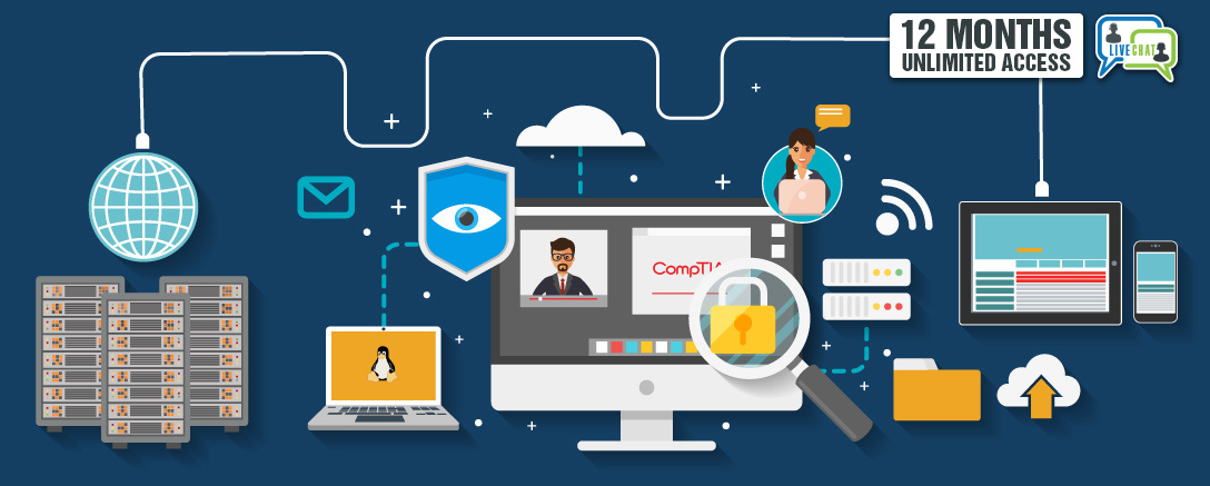 CompTIA Live Chat Tutor Support
