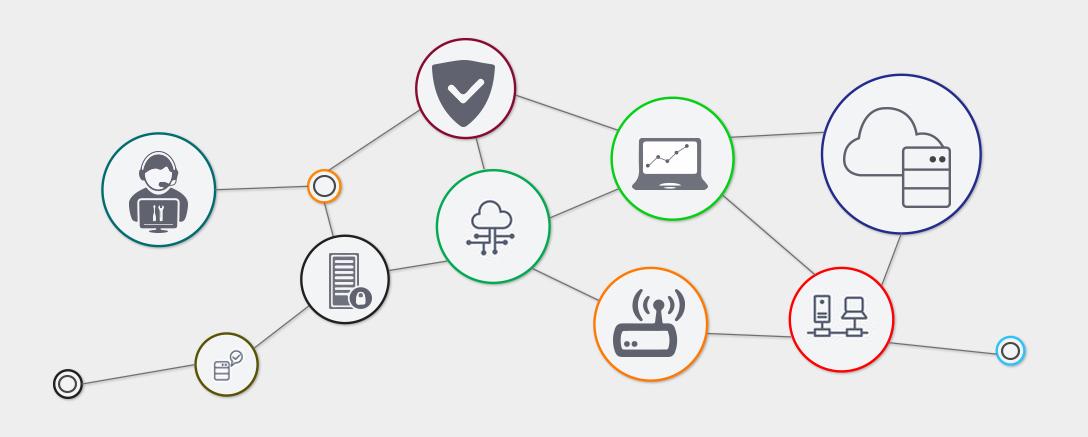 MCSE Server Infrastructure 2012
