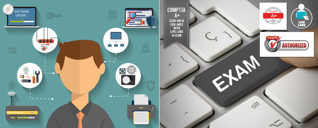Official CompTIA A+ Technician (220-901, 220-902) Training with Live Labs & Official Exam