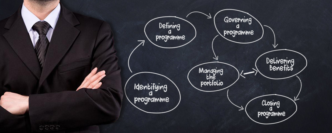 Managing Successful Programmes (MSP®) Foundation & Practitioner Training