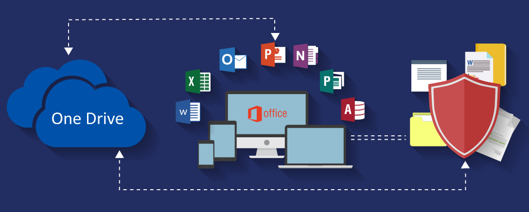 Microsoft Office 365 with SharePoint and One Drive