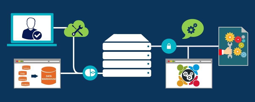 MCSE SQL 2012 Data Platform