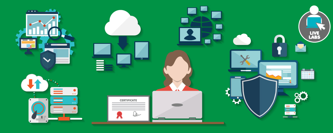 CompTIA Advanced Security Practitioner (CASP+) with Live Labs