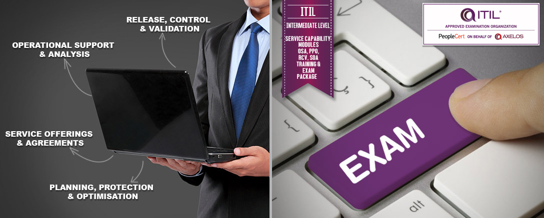 ITIL® Intermediate Level - Service Capability Modules OSA, PPO, RCV, SOA Training & Exam Package