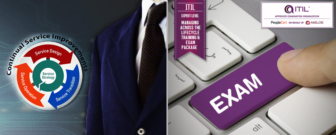 ITIL® Expert Level - Managing across the Lifecycle (MALC) Training & Exam Package