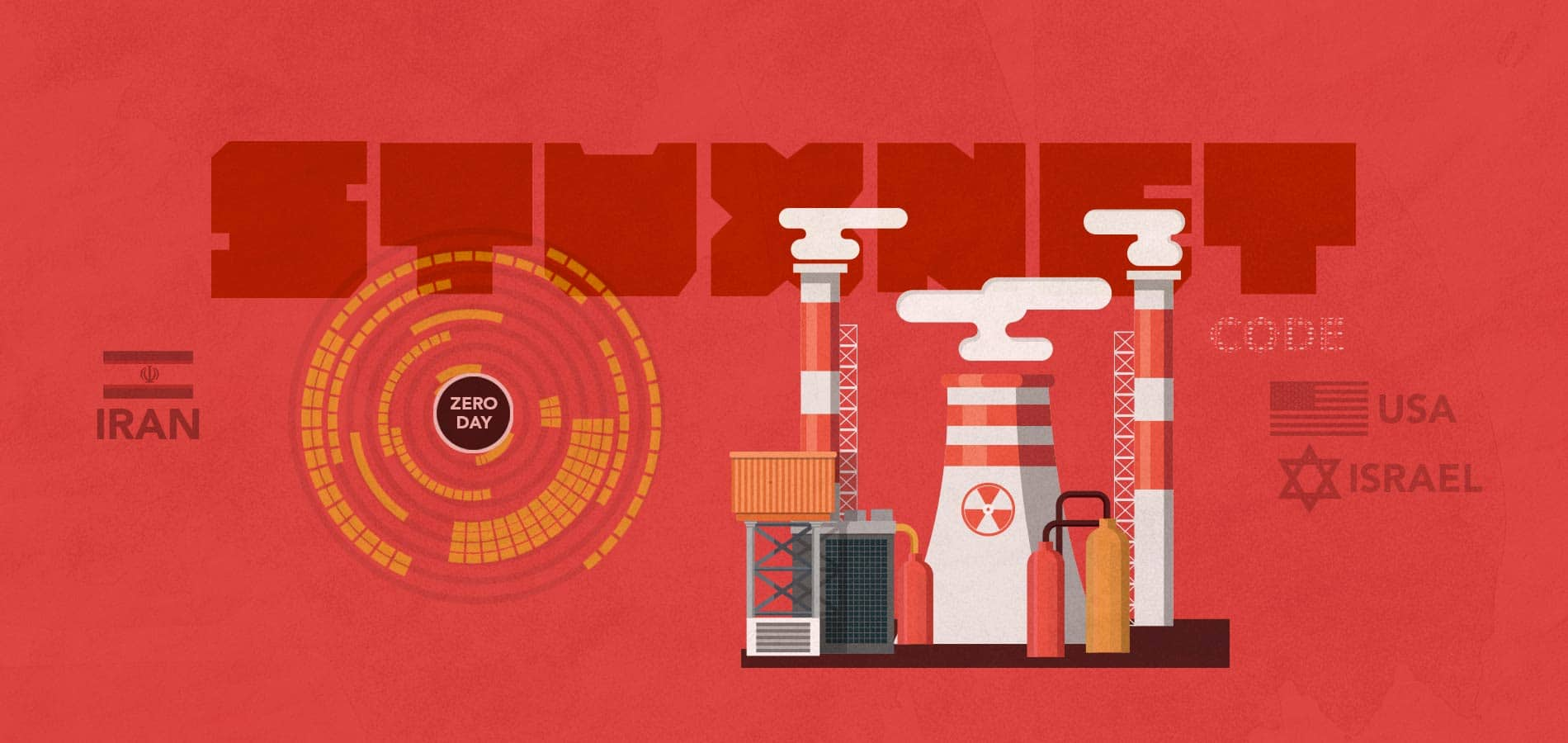 How Stuxnet almost started World War III