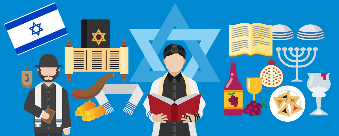 Level 1, 2 & 3 Hebrew with Business Correspondence Training