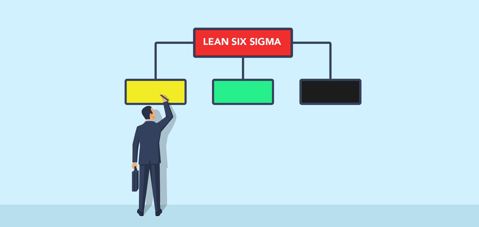 Basics of Lean Six Sigma
