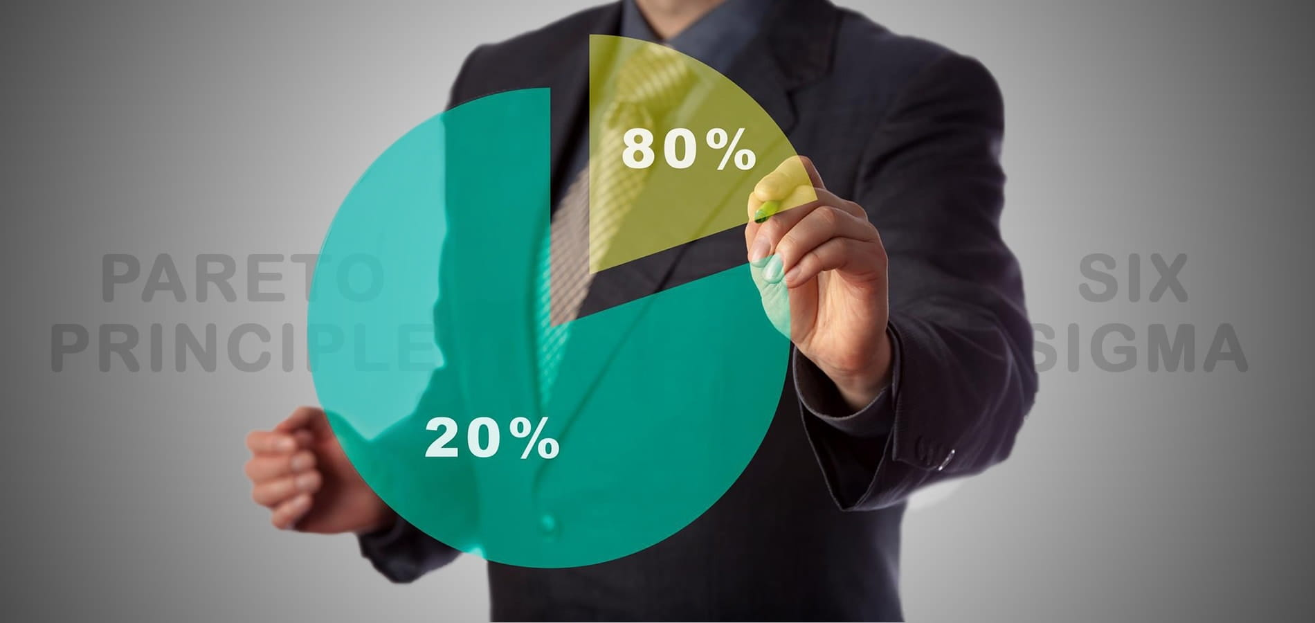 What is Pareto Analysis and how is it used in Lean Six Sigma?