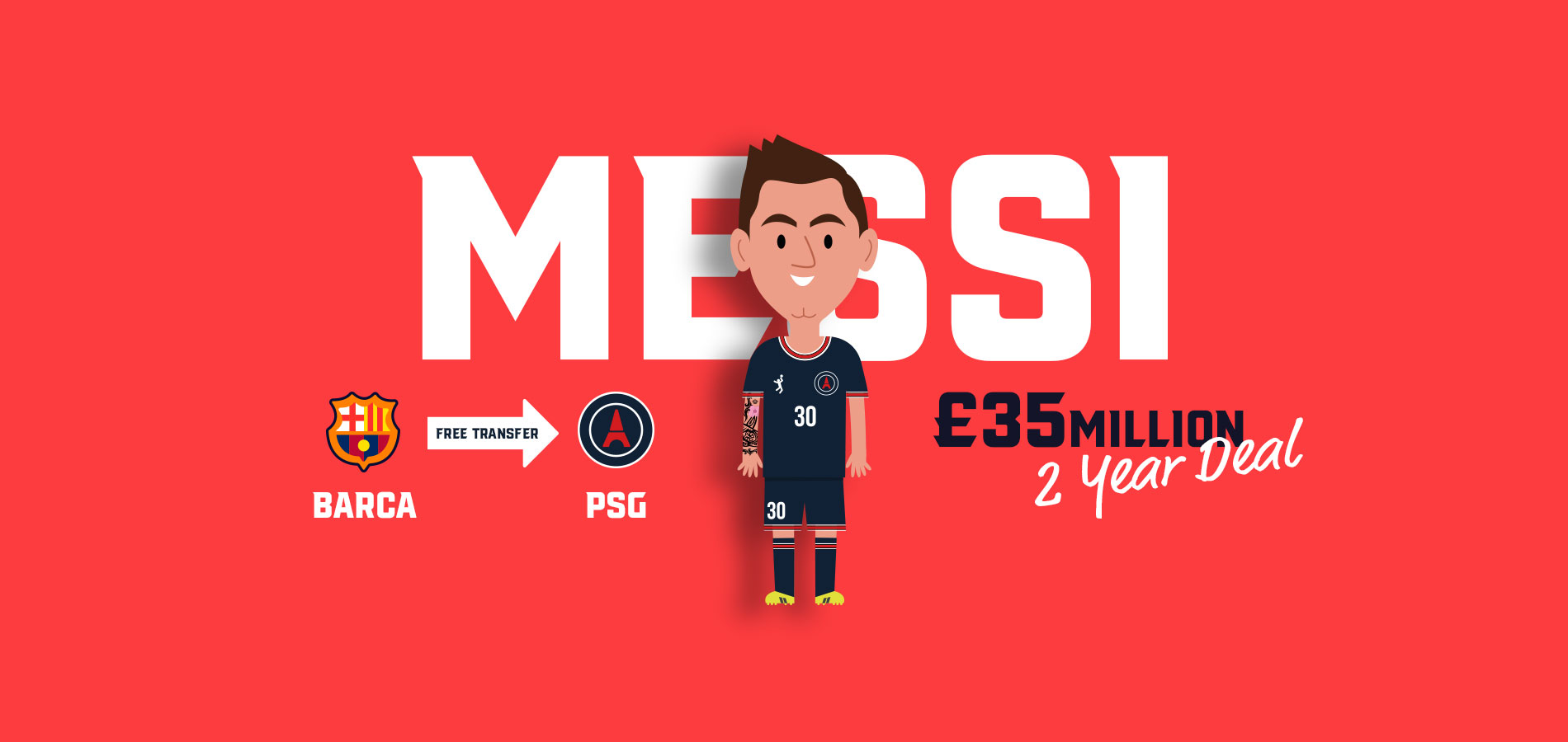 Lionel Messi transfer news - FC Barcelona to PSG