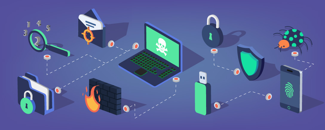 Cyber Security Professional Package