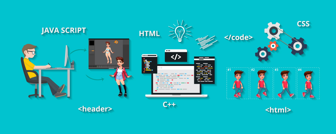 The Ultimate Coding and Animation Bundle