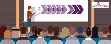 ITIL® Foundation Classroom Training & Exam