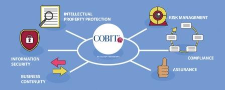 COBIT 5 Foundation Course