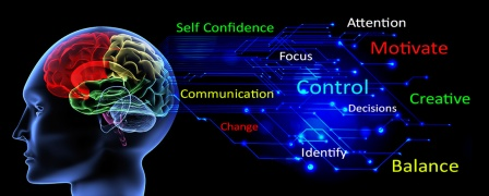 Introduction to Neuro Linguistic Programming (NLP)