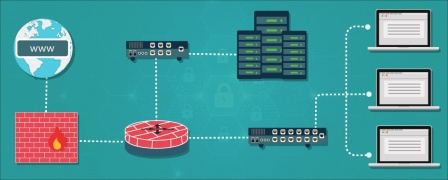 Cisco CCNA Security Courseware