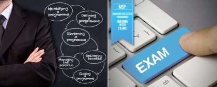Managing Successful Programmes (MSP) Foundation & Practitioner with Exams