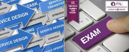 ITIL® Foundation Level - Training & Exam Package