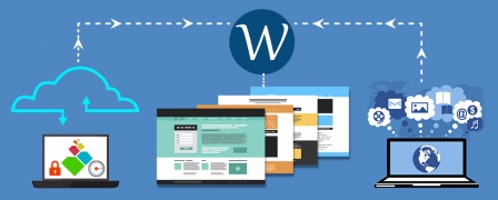 WordPress Comprehensive 3 Course Package