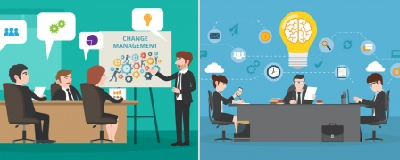 Change Management Foundation and Practitioner Classroom