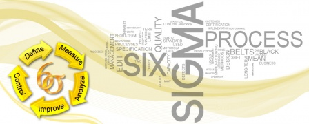 CePAS Lean Six Sigma Yellow Belt Training (Online)