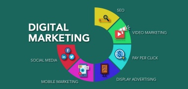 Digital Marketing Professional Certification Programme