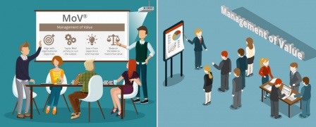 MoV Foundation & Practitioner Classroom