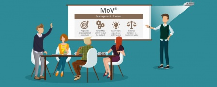 MoV Foundation Classroom