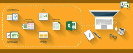 MS Excel 2016 with Live Chat Tutor Support