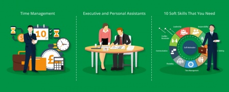 Executive Personal Assistant - Intermediate