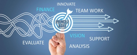 PRINCE2 Agile® Guidance